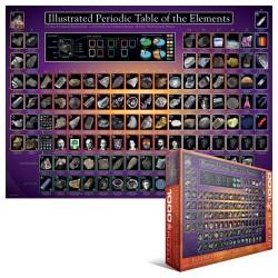 Tavola periodica degli elementi illustrata